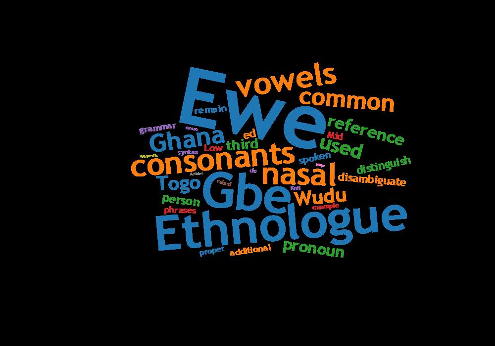 ewe-language-words | LanguagePhrases com