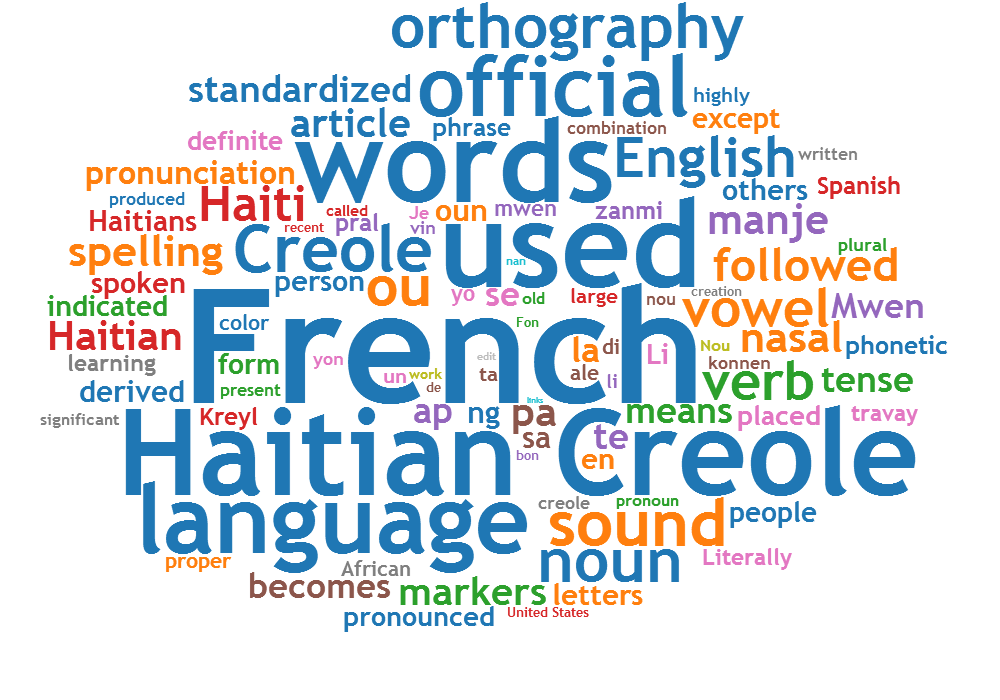What's There to Know About the Creole Language ...