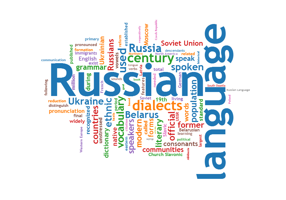 learn russian language 1 you can learn the russian alphabet in about an hour a lot of people who want to learn russian online are afraid of learning the russian alphabet (cyrillic alphabet).